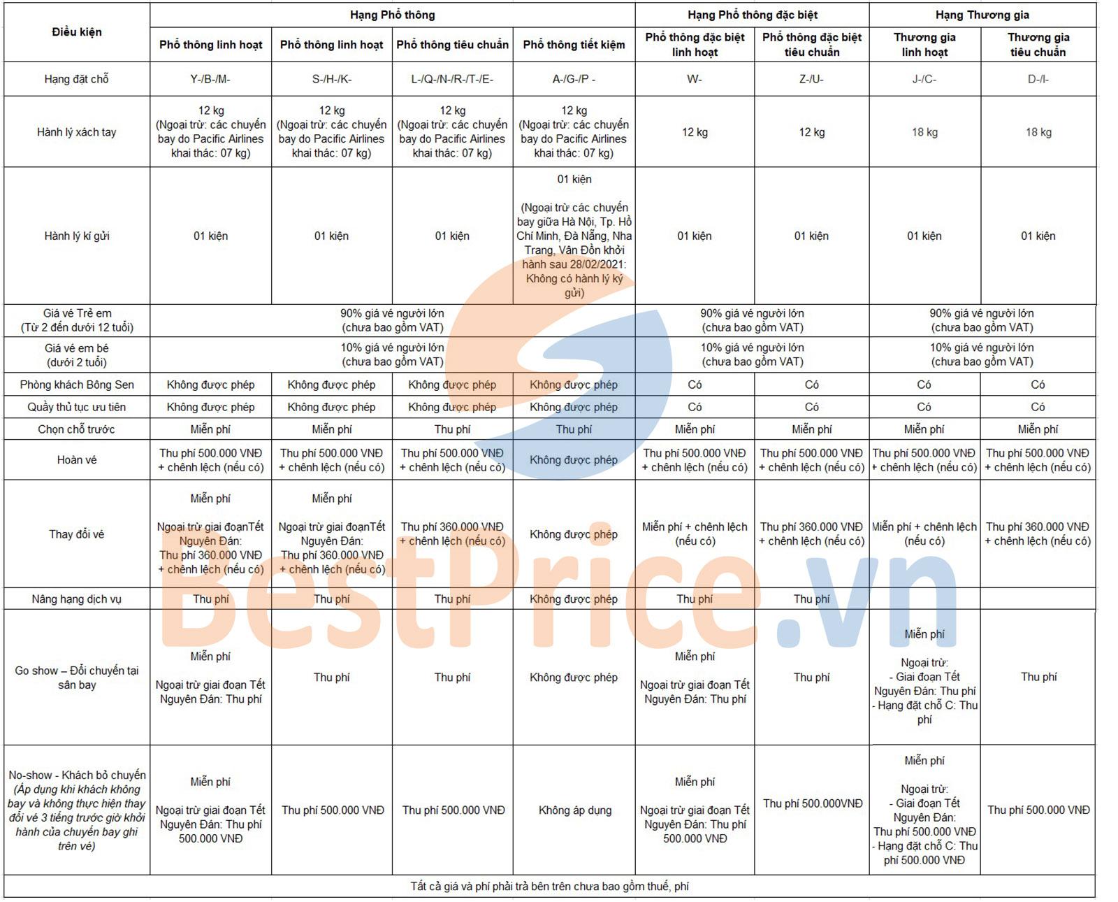 Các hạng ghế và điều kiện vé Vietnam Airlines