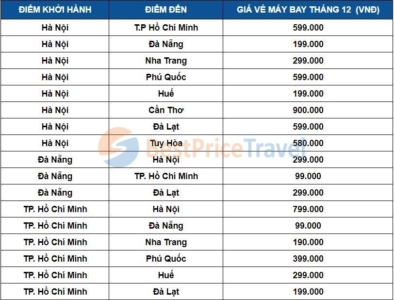 Giá vé máy bay tháng 12 một số chặng phổ biến