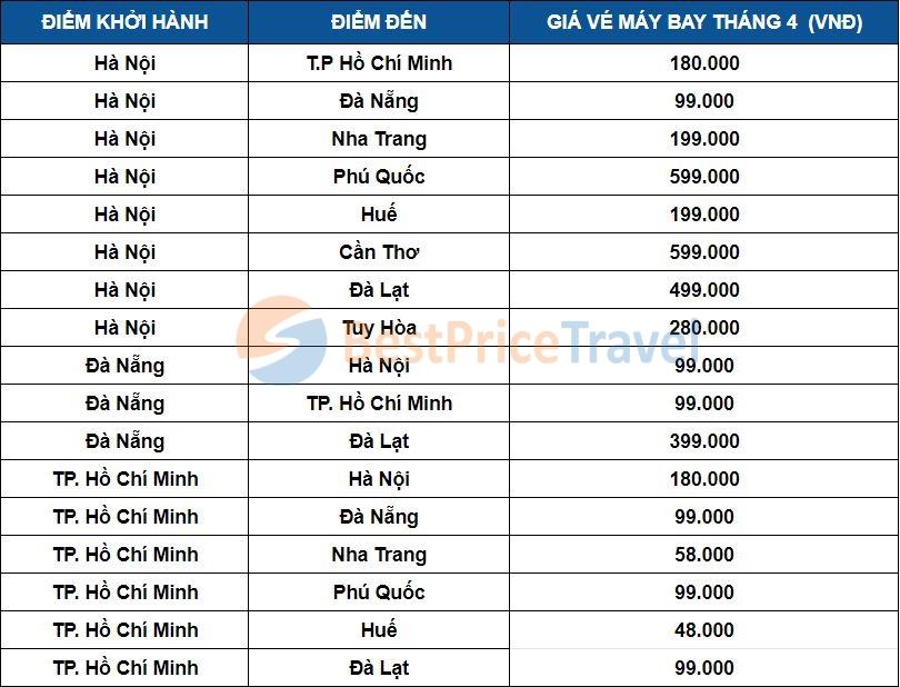 Giá vé máy bay tháng 4 một số chặng phổ biến