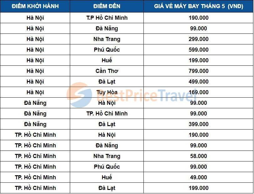 Giá vé máy bay tháng 5 một số chặng bay phổ biến