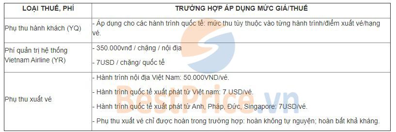 Quy định thuế phí hãng bay Vietnam Airlines