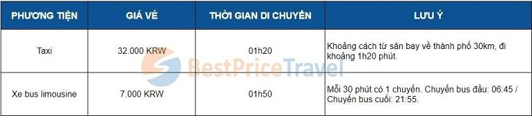Cách di chuyển từ sân bay Gimhae đến trung tâm
